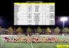 Horaris de futbol 13 i 14 d'octubre de 2018