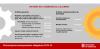 Procés preinscripcions i matrícula per al curs 2018-2019