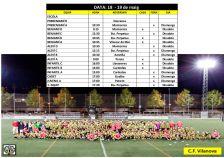 Horaris partits Club de Futbol Vilanova